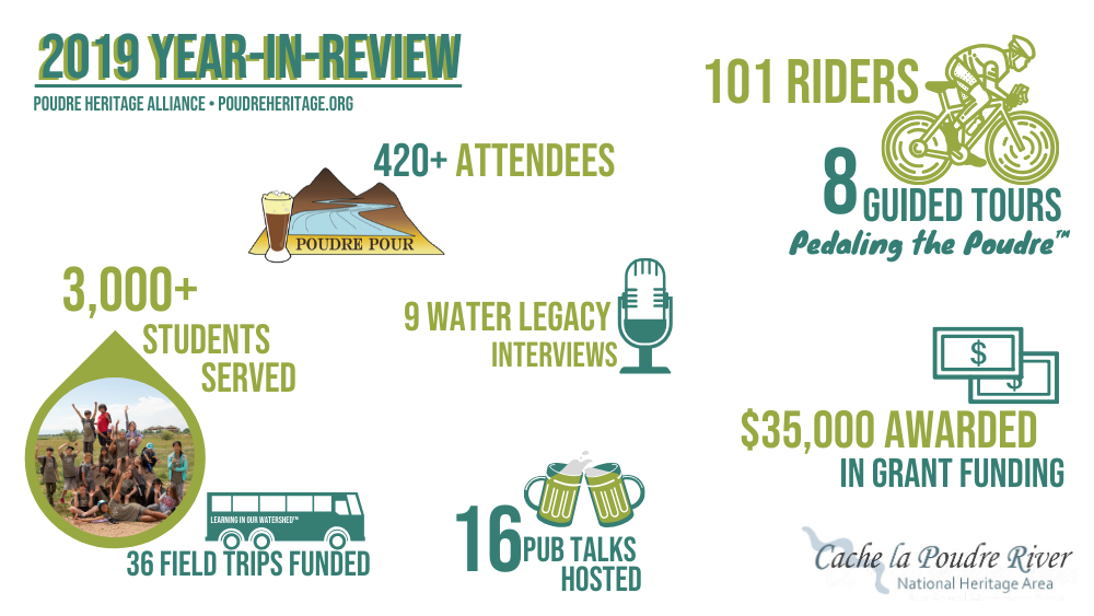 poudre heritage alliance 2019 year in review