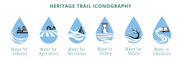 Heritage Trail icons