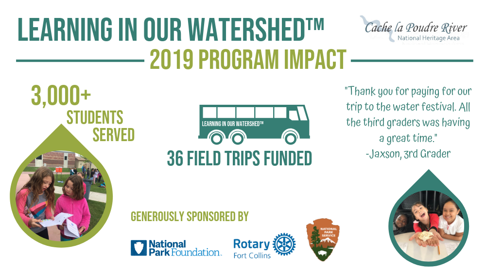 Learning in Our Watershed 2019 Impact